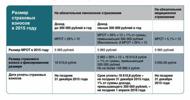 Исетский район: об актуальных вопросах для субъектов малого и среднего предпринимательства - Отделение Пенсионного фонда России